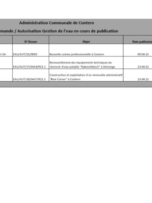 2021 04 23 Demandes d'aurorisation gestion de l'eau en cours de publication
